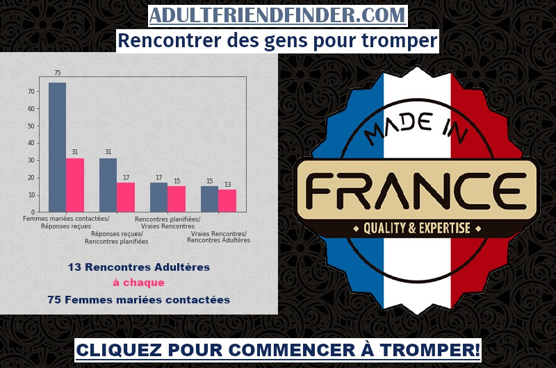 opinion Adultfriendfinder France