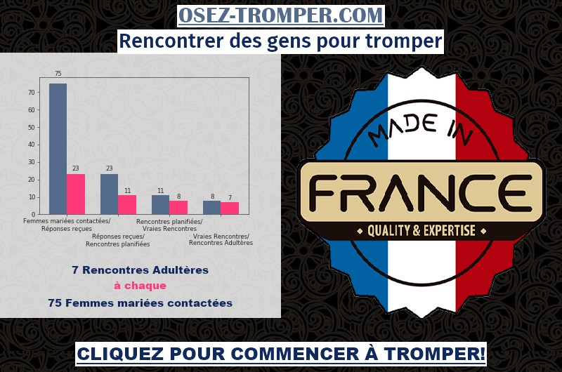 opinion Osez-Tromper France